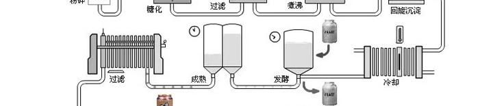 啤酒自动化电路图